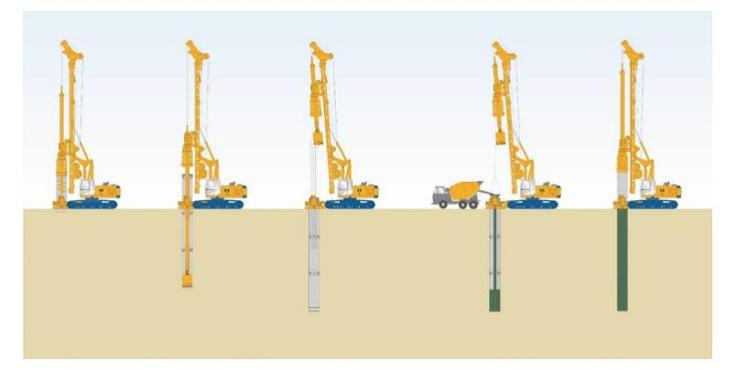 Bored Piling Construction Sequence-Method Statement for Construction of Bored Piles