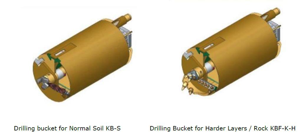 Casings-Method Statement for Construction of Bored Piles