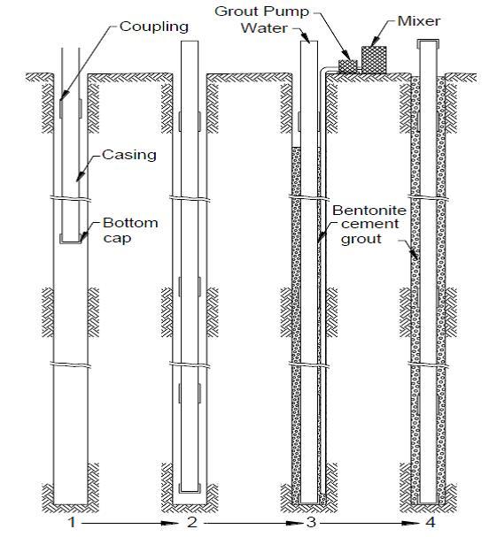 Inclinometer Installation in Ground-method-statement-bored-pile