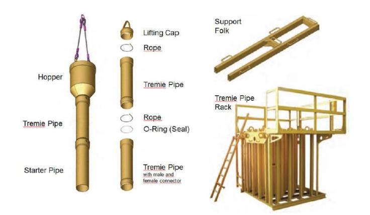 Tremie Pipes-Method Statement for Construction of Bored Piles
