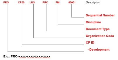 sample-numbering-document-control